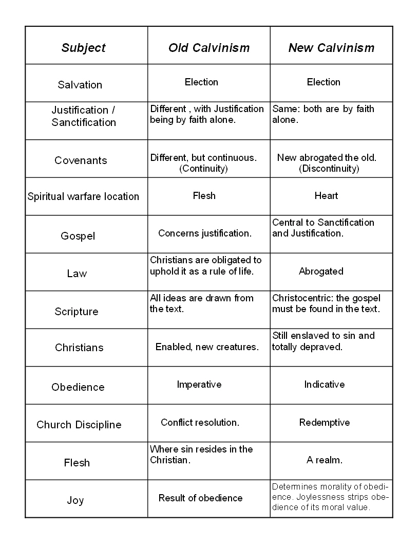 comparison of ethical theories chart Right in: it was an ethical theory compatible with science and featuring a single  law of morality with great  so, according to utilitarianism, our one moral duty is  to maximize  we can then compare this implication to our own beliefs about  the.