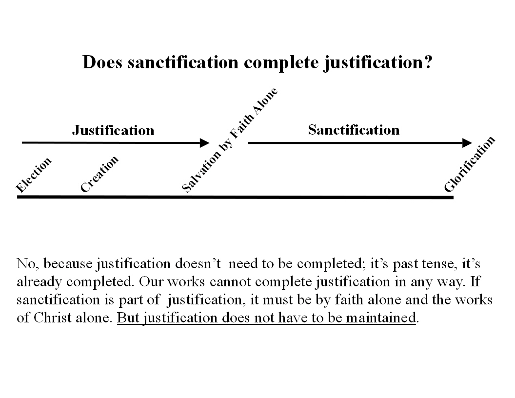 the idea of sanctification Christian perfection is the name given to various teachings within christianity that describe the process of achieving spiritual maturity or perfection the ultimate goal of this process is union with god characterized by pure love of god and other people as well as personal holiness or sanctification.