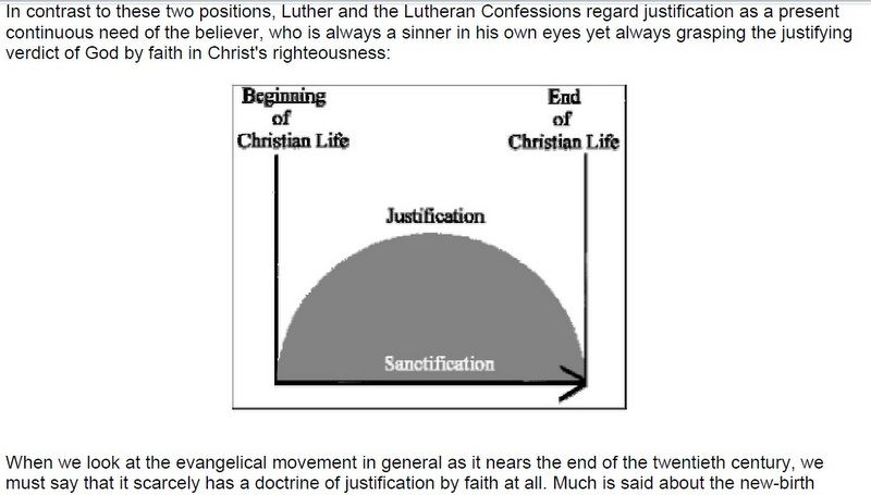 The Gospel According to John MacArthur's Reformation Myth