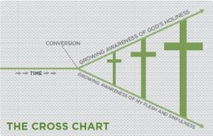 gospelgrid11