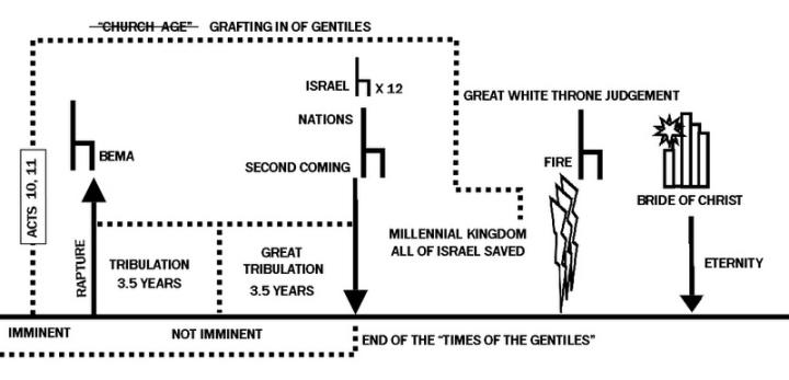Judgements 2 (2)