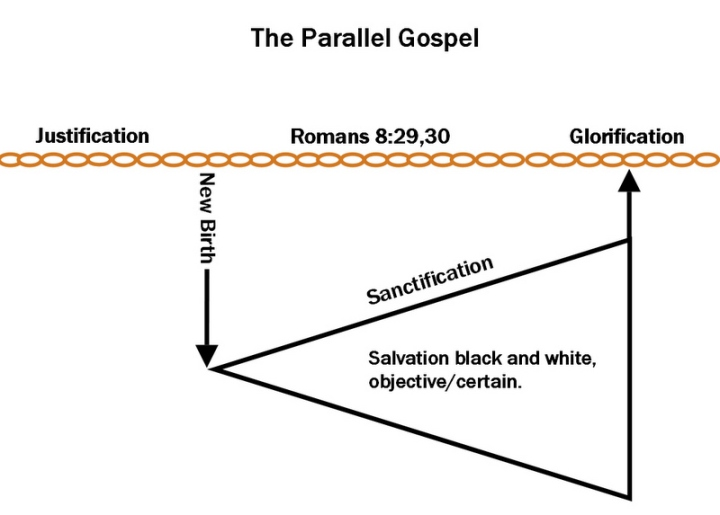 parallel gospel 1