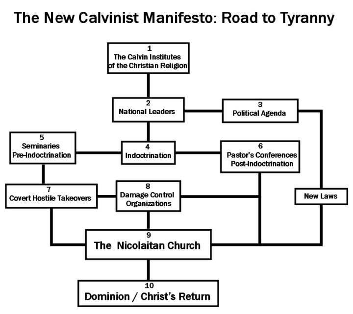 NC Manifesto 2