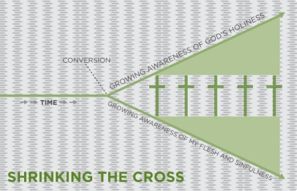 Shrinking Cross