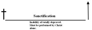 Gospel chart 2 (2)
