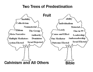 Election Tree