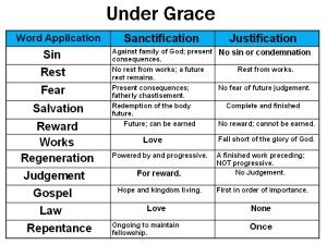Grace Chart