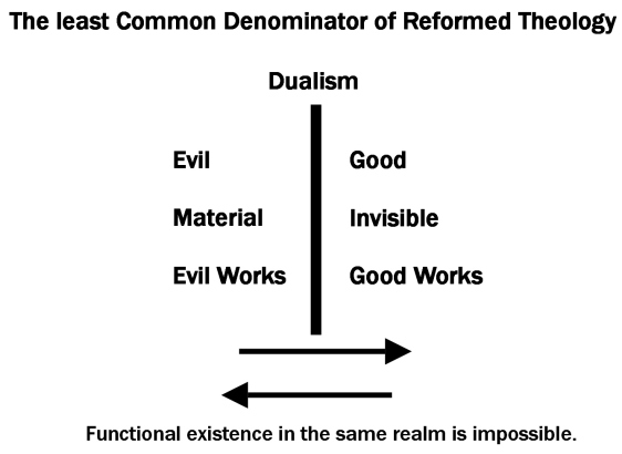 Dualism 1