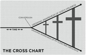 gospel-grid