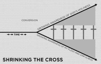 shrinking-the-cross