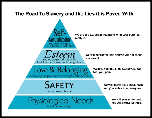 The Road to Slavery