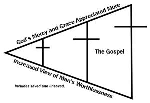chart-b1
