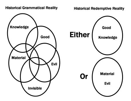 hermeneutic-chart-2