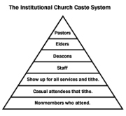 inst-church-caste-final