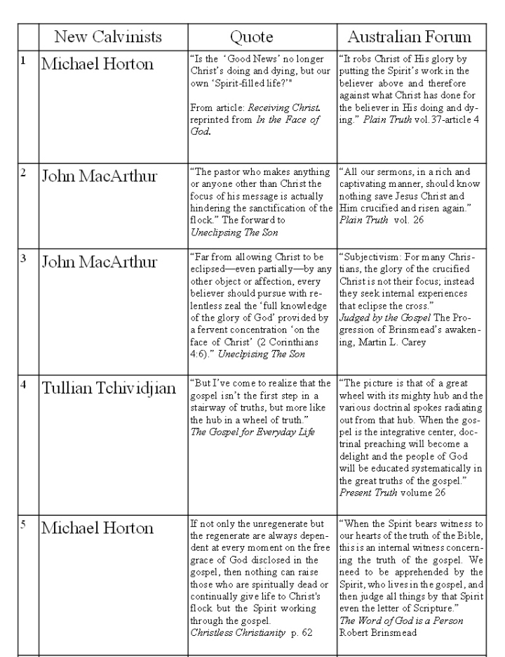 quotation-chart-1